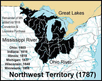 The Northwest Territory in 1787